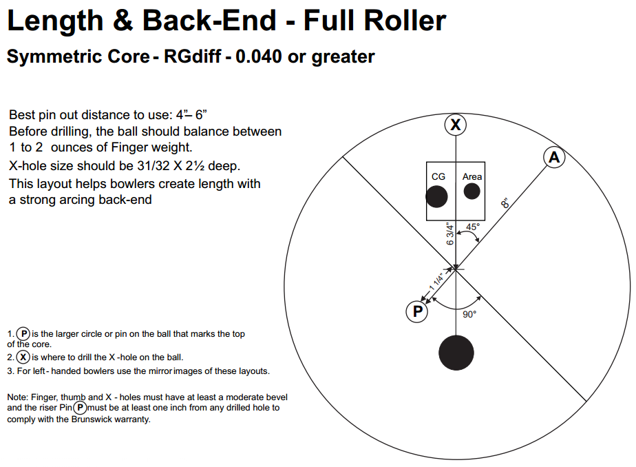 Length and Backend Full Roller.png